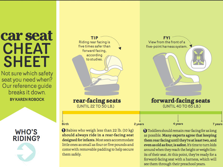 car-seat-cheat-sheet-2014