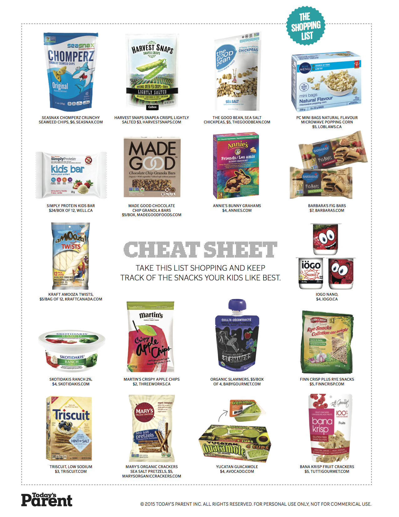 Today's Parent Snack Cheat Sheet