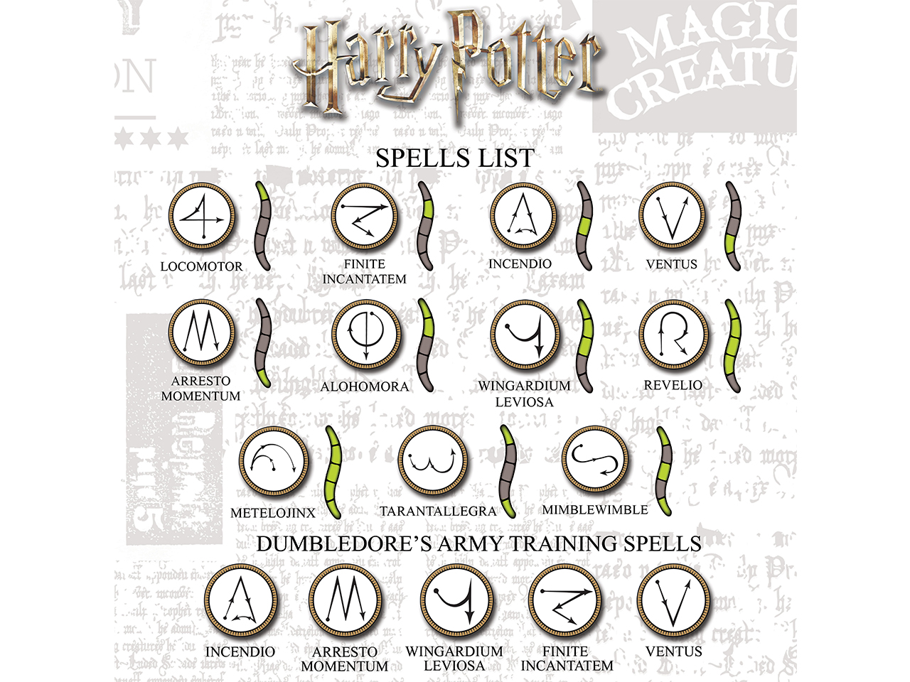 list of spells you can cast with the new Harry Potter wands
