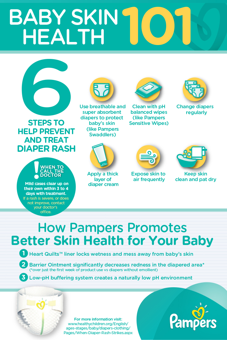 Diaper rash infographic