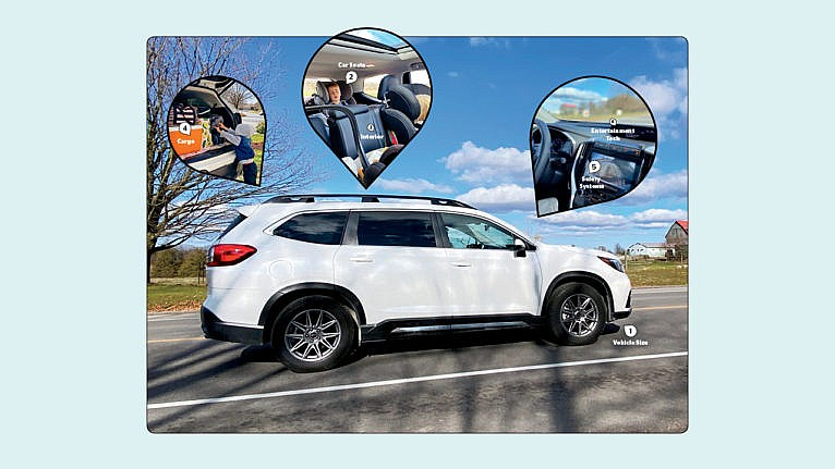 a white suv driving in the country with annotated bubbles showing cargo space, interior, car seats, entertainment tech and safety systems for a story on how to buy a family car